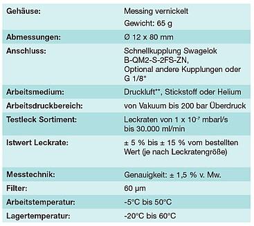 innomatec Test- und Sonderanlagen GmbH | Kalibrator - Testlecks
